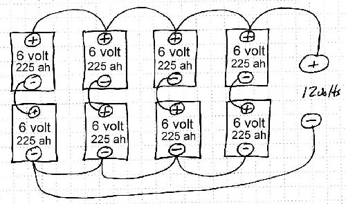 wiring diagram batteries in series